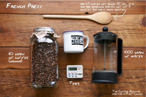 French Press infographic